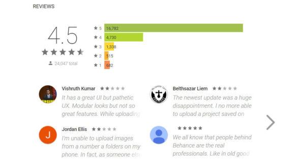 وفاداری مشتری و ارتباط با طراحی UX