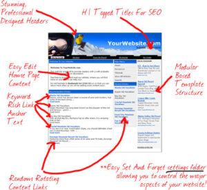 ساختار صفحه ی وب